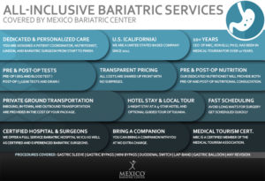 List of services offered by Mexico Bariatric Center