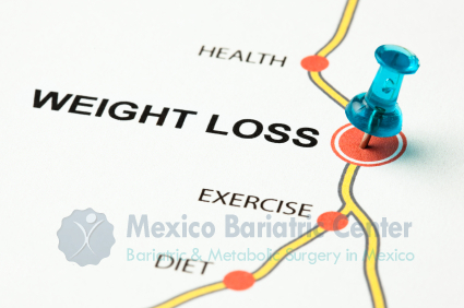weight loss research topics